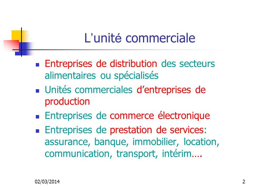 L'unité commerciale Entreprises de distribution des secteurs alimentaires ou spécialisés. Unités commerciales d'entreprises de production.