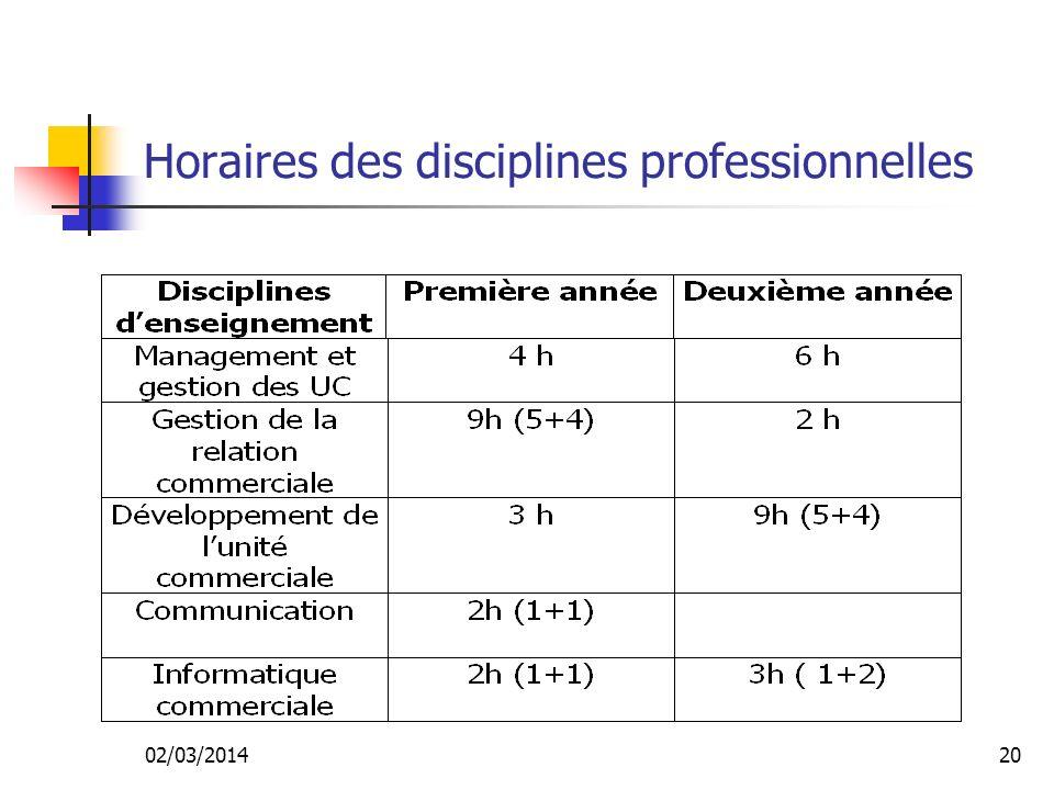 Horaires des disciplines professionnelles