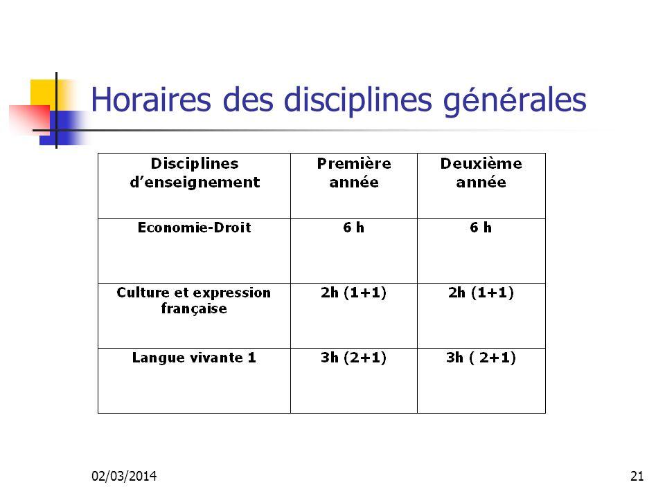 Horaires des disciplines générales