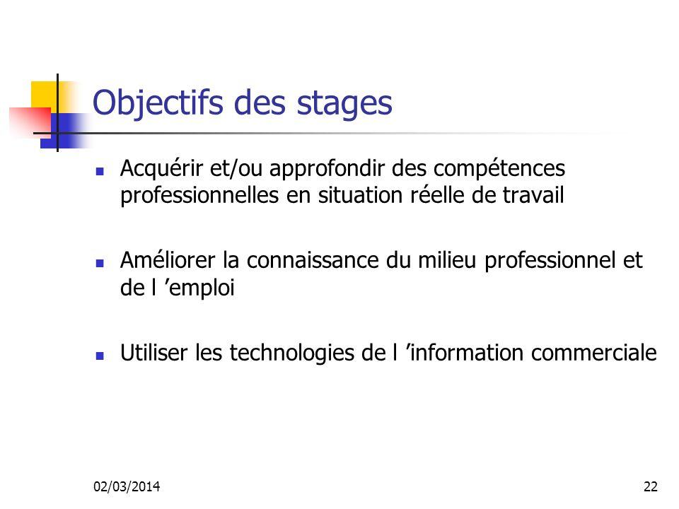 Objectifs des stages Acquérir et/ou approfondir des compétences professionnelles en situation réelle de travail.
