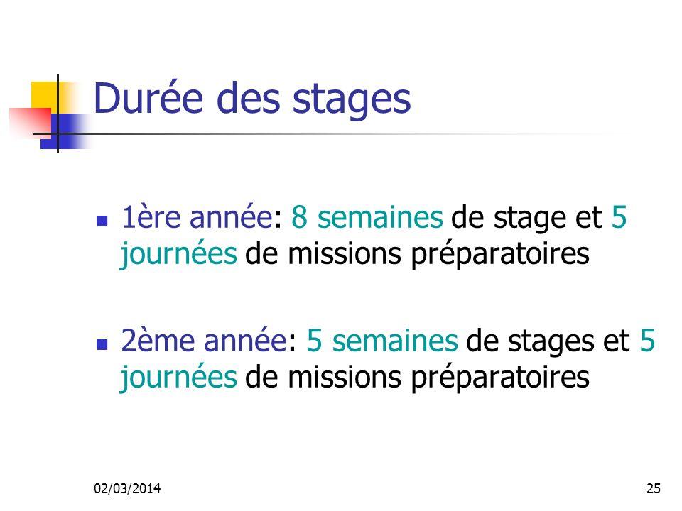 Durée des stages 1ère année: 8 semaines de stage et 5 journées de missions préparatoires.