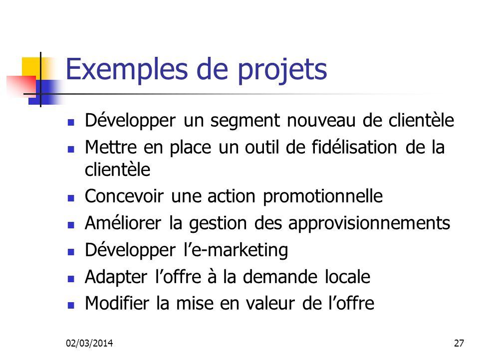 Exemples de projets Développer un segment nouveau de clientèle