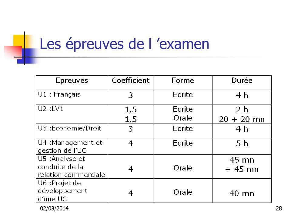 Les épreuves de l 'examen