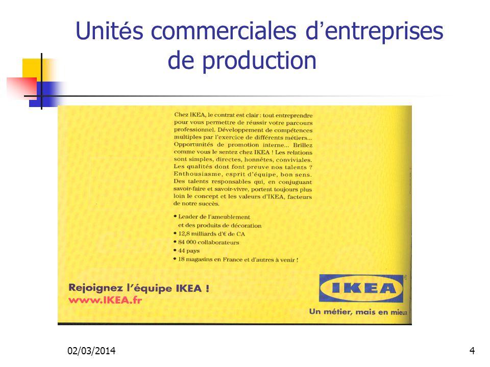 Unités commerciales d'entreprises de production
