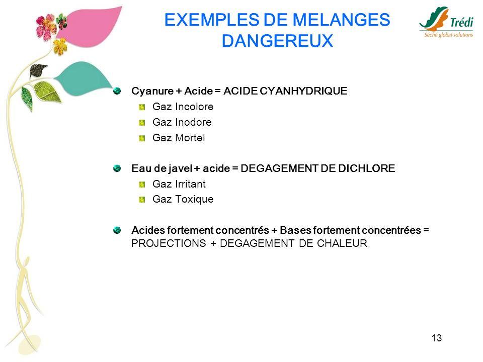 EXEMPLES DE MELANGES DANGEREUX