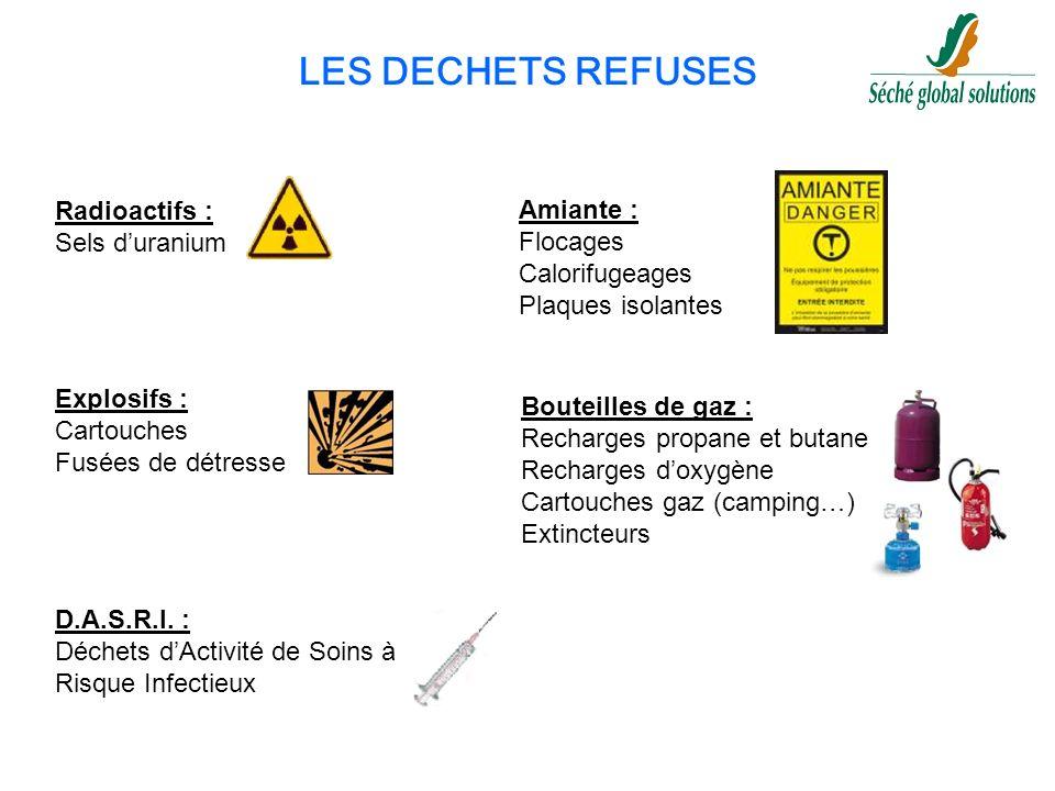 LES DECHETS REFUSES Radioactifs : Amiante : Sels d'uranium Flocages