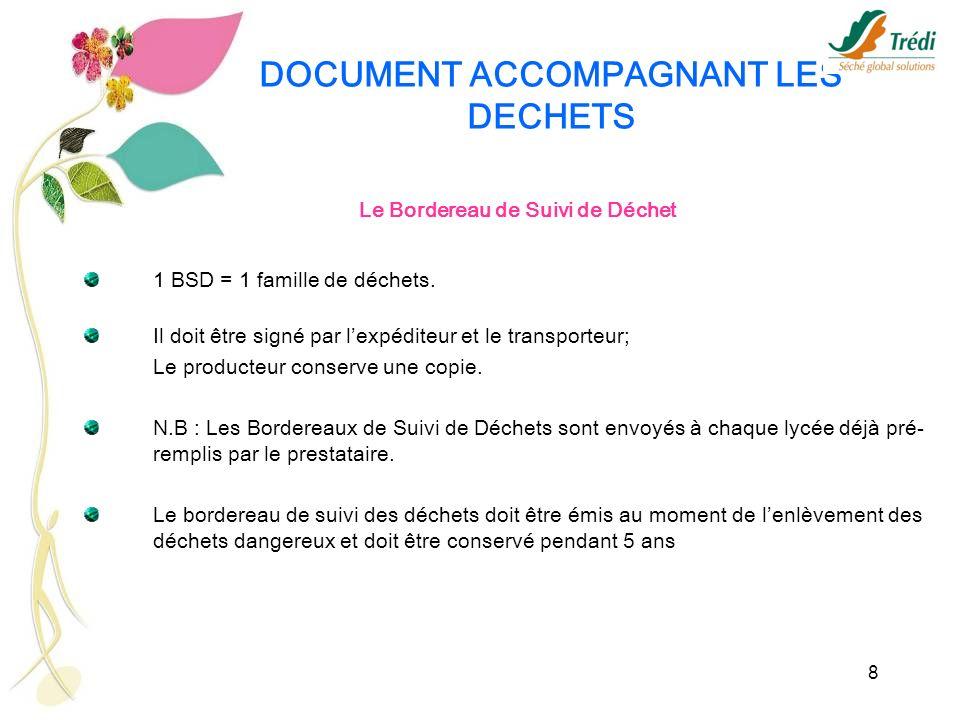 DOCUMENT ACCOMPAGNANT LES DECHETS