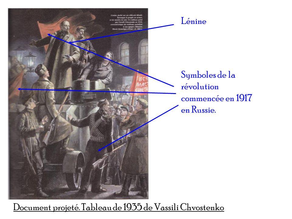 Lénine Symboles de la révolution commencée en 1917 en Russie.