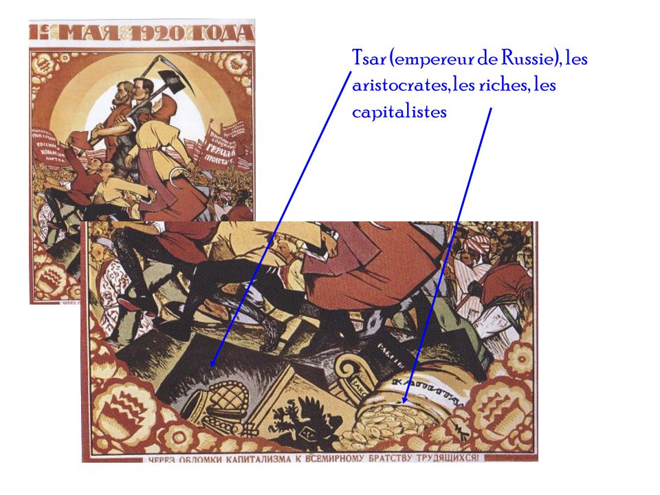 Tsar (empereur de Russie), les aristocrates, les riches, les capitalistes