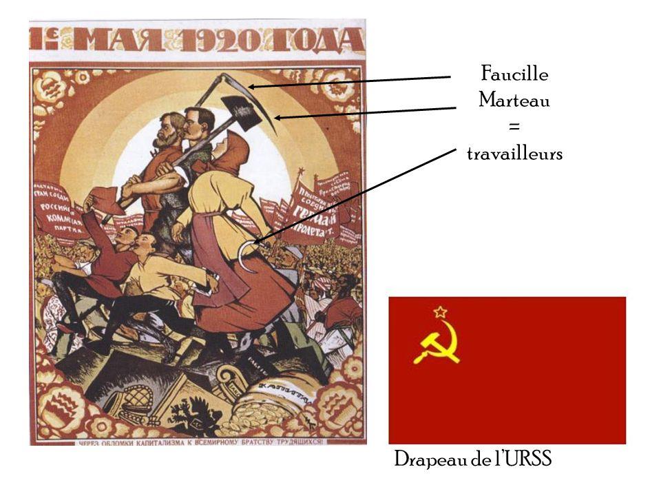 Faucille Marteau = travailleurs Drapeau de l'URSS