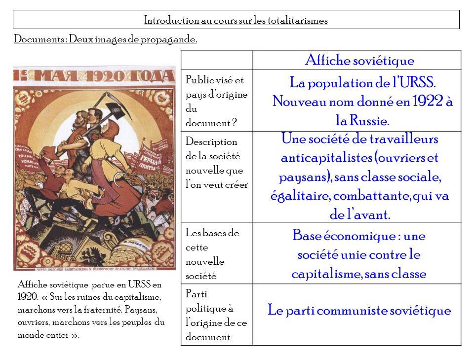 La population de l'URSS. Nouveau nom donné en 1922 à la Russie.