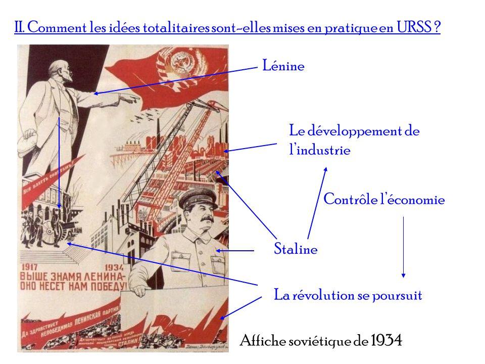 II. Comment les idées totalitaires sont-elles mises en pratique en URSS