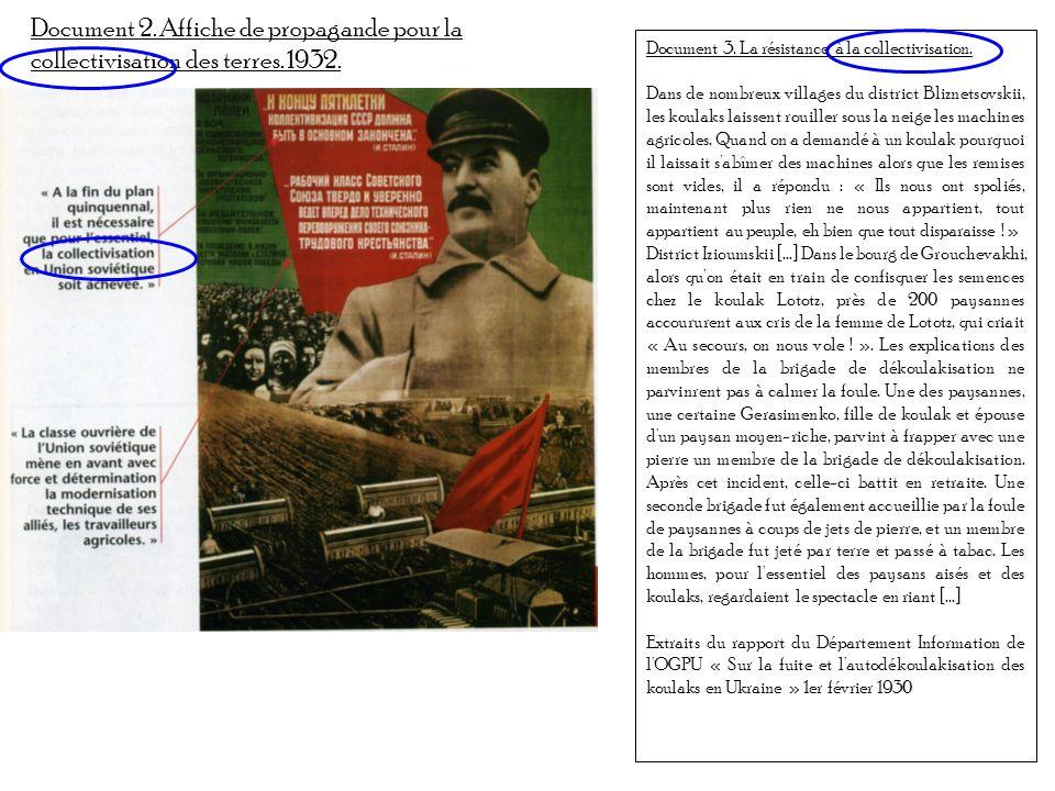 Document 2. Affiche de propagande pour la collectivisation des terres