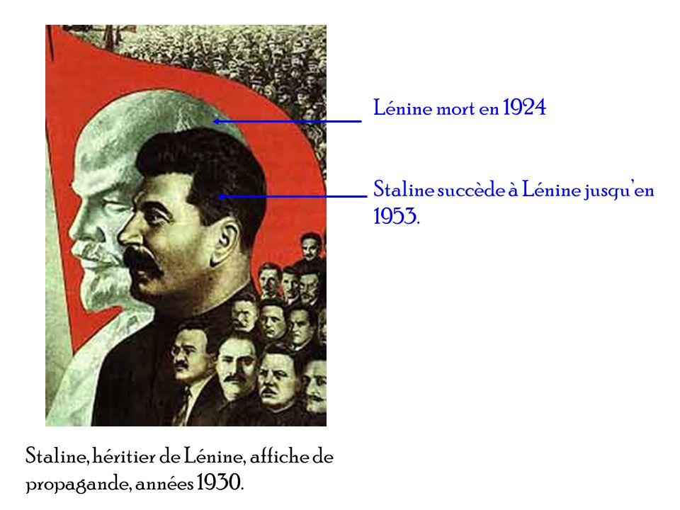 Lénine mort en 1924 Staline succède à Lénine jusqu'en 1953.