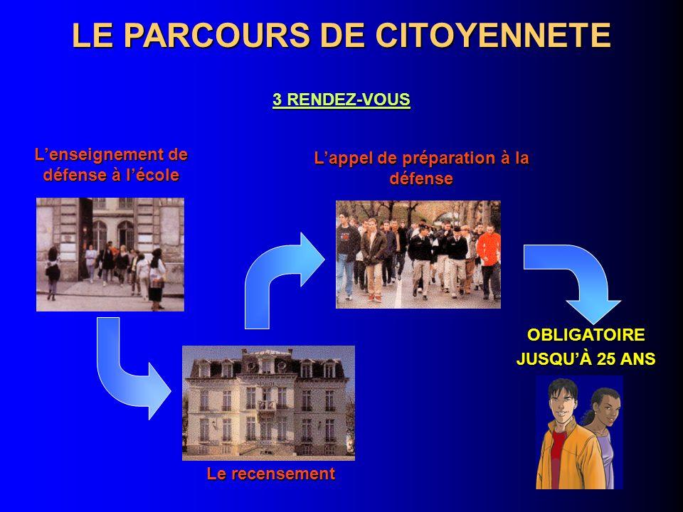 LE PARCOURS DE CITOYENNETE