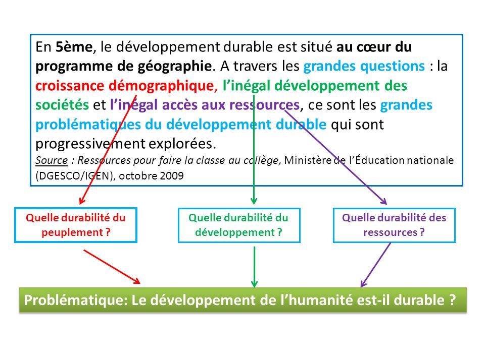Problématique: Le développement de l'humanité est-il durable