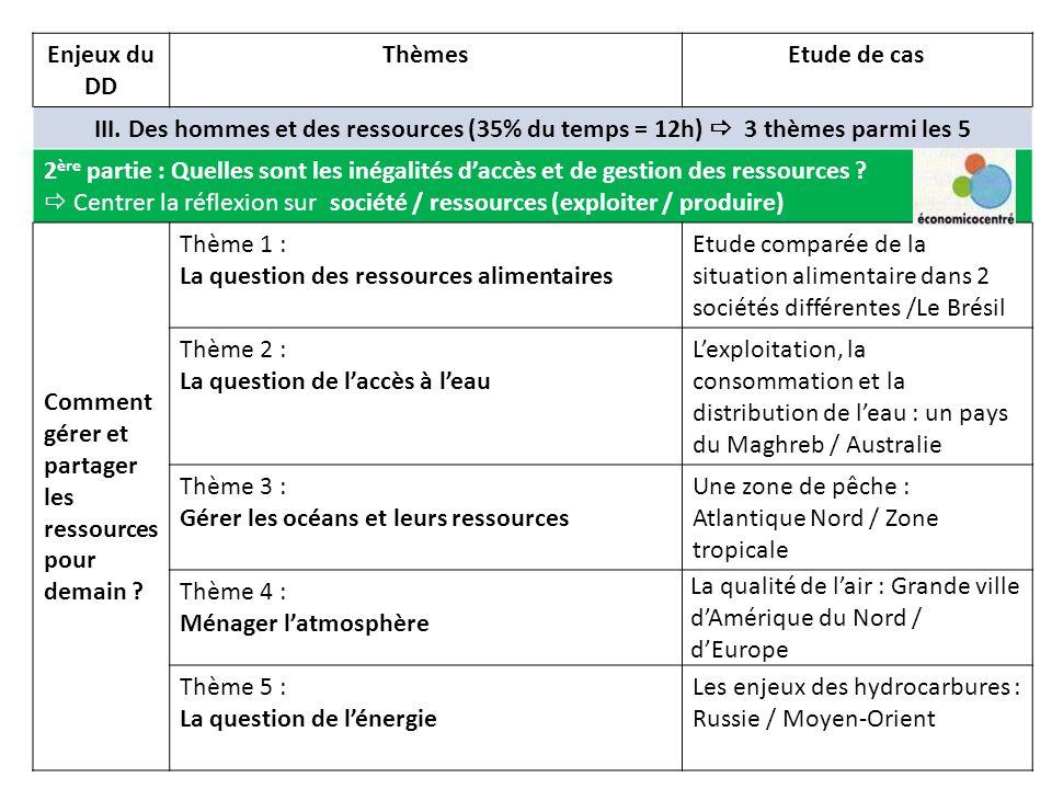 Enjeux du DD Thèmes. Etude de cas. III. Des hommes et des ressources (35% du temps = 12h)  3 thèmes parmi les 5.
