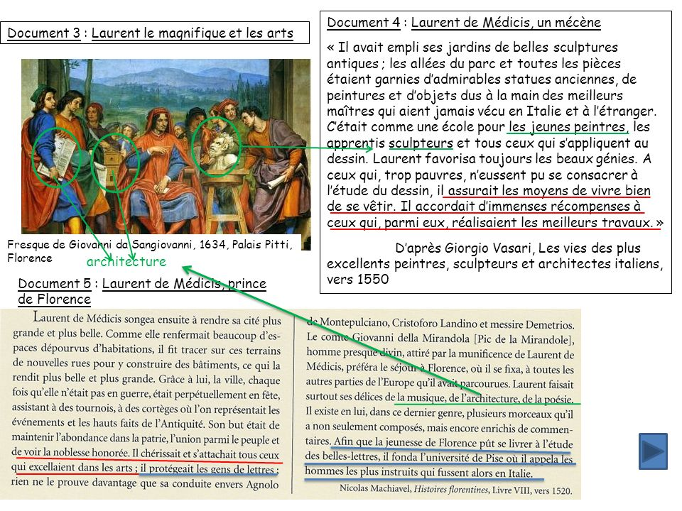 Document 4 : Laurent de Médicis, un mécène