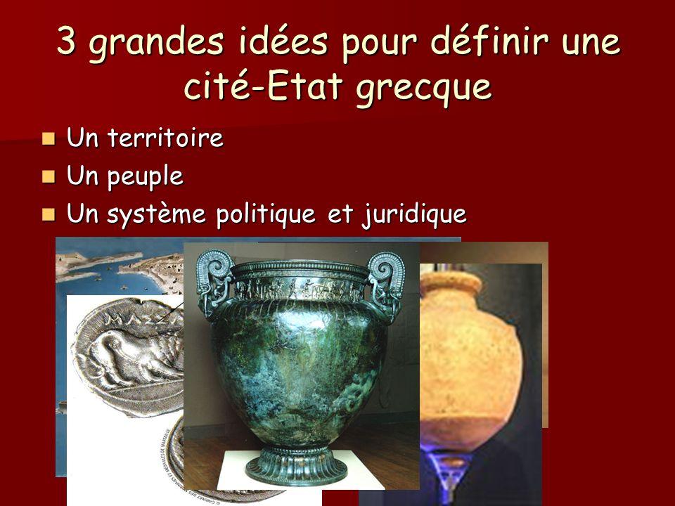 3 grandes idées pour définir une cité-Etat grecque