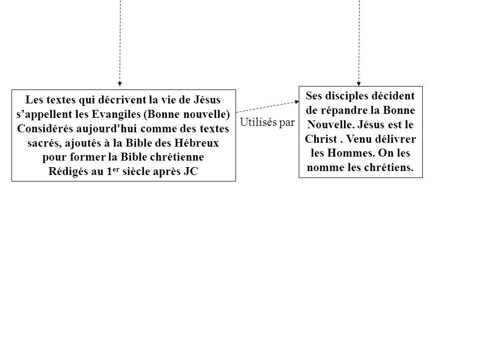 Rédigés au 1er siècle après JC