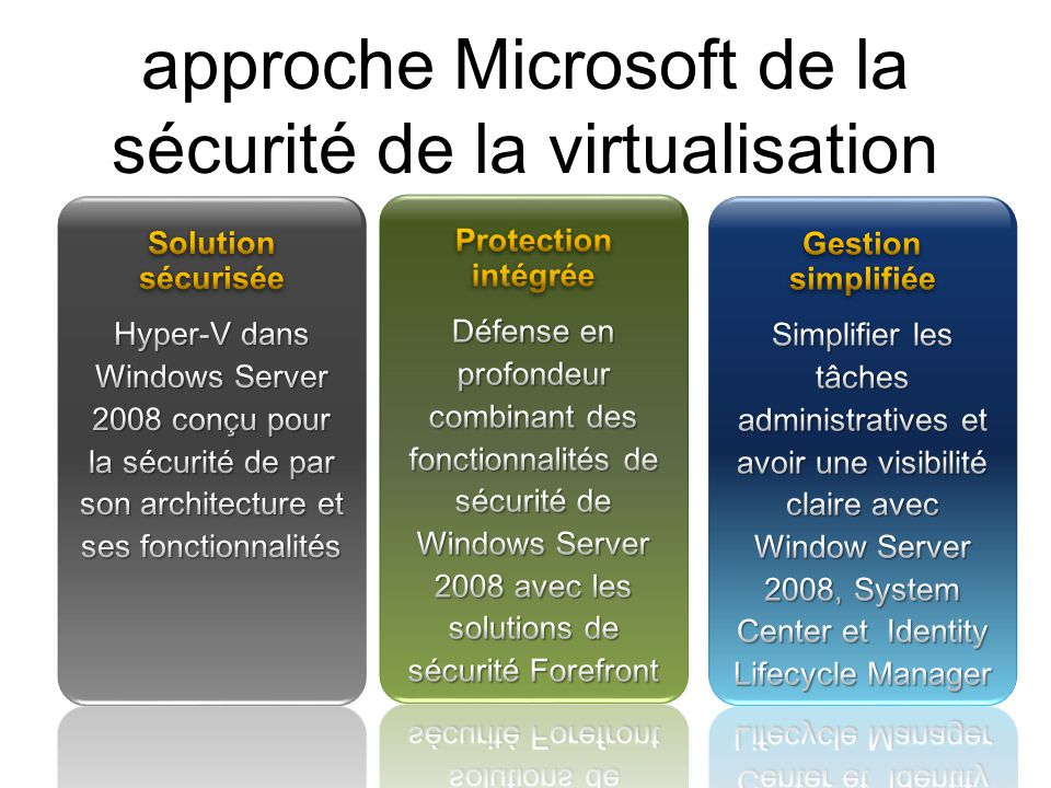 describe how web application services were managed on iis