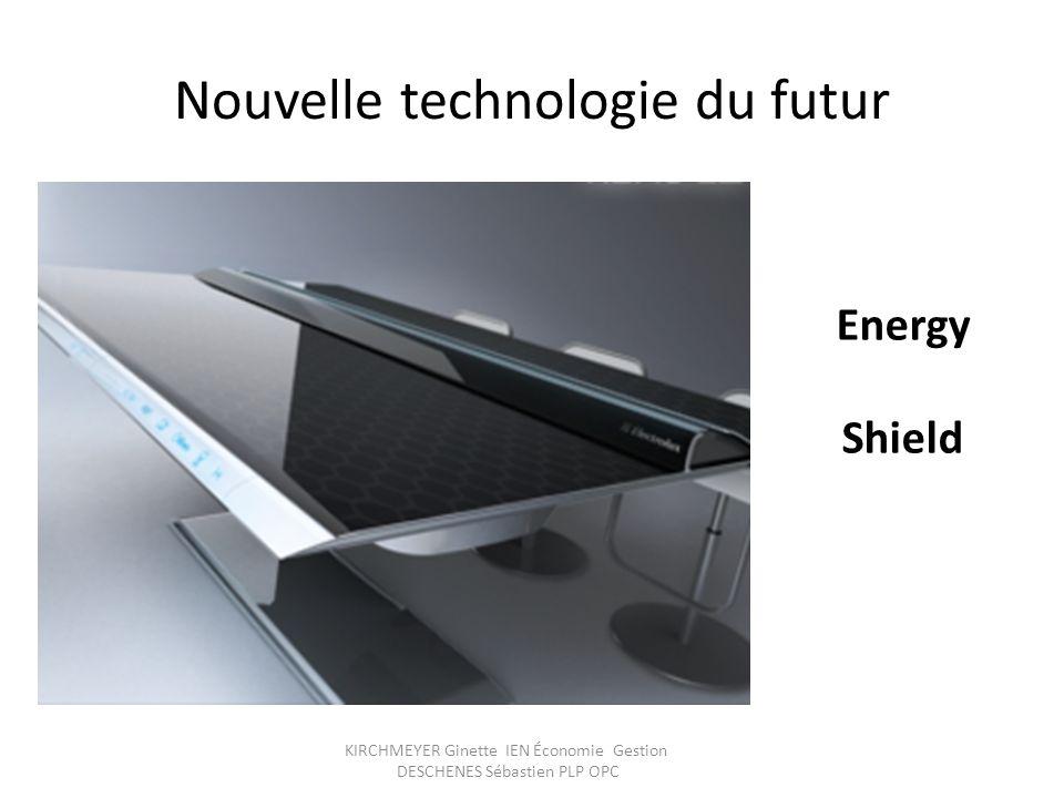 Nouvelle technologie du futur