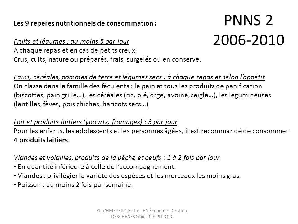 PNNS 2 2006-2010 Les 9 repères nutritionnels de consommation :