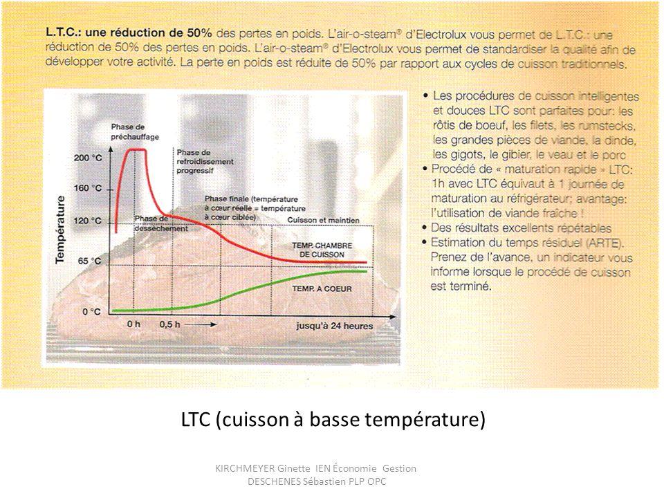 LTC (cuisson à basse température)