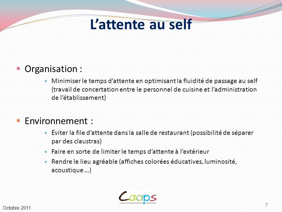 L'attente au self Organisation : Environnement :