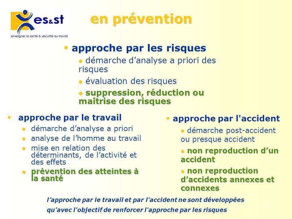 en prévention approche par les risques