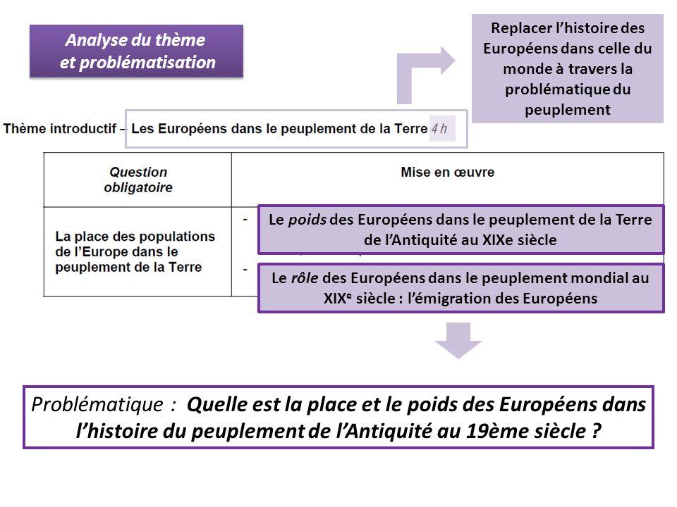 Replacer l'histoire des Européens dans celle du monde à travers la problématique du peuplement