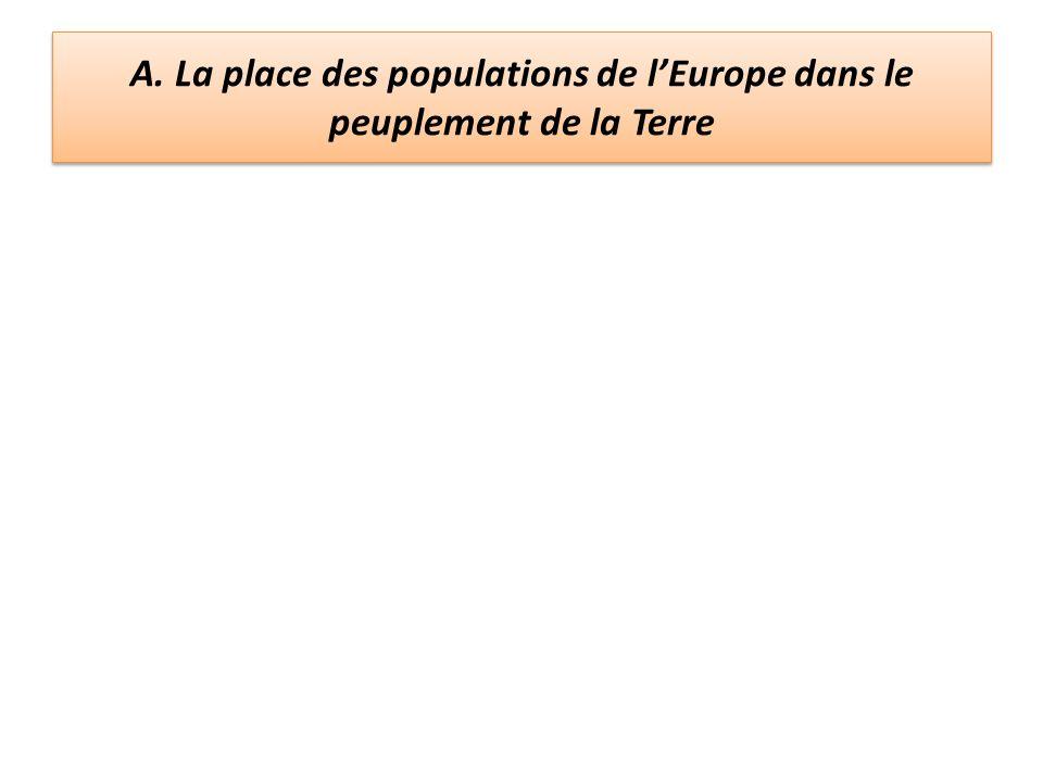 A. La place des populations de l'Europe dans le peuplement de la Terre