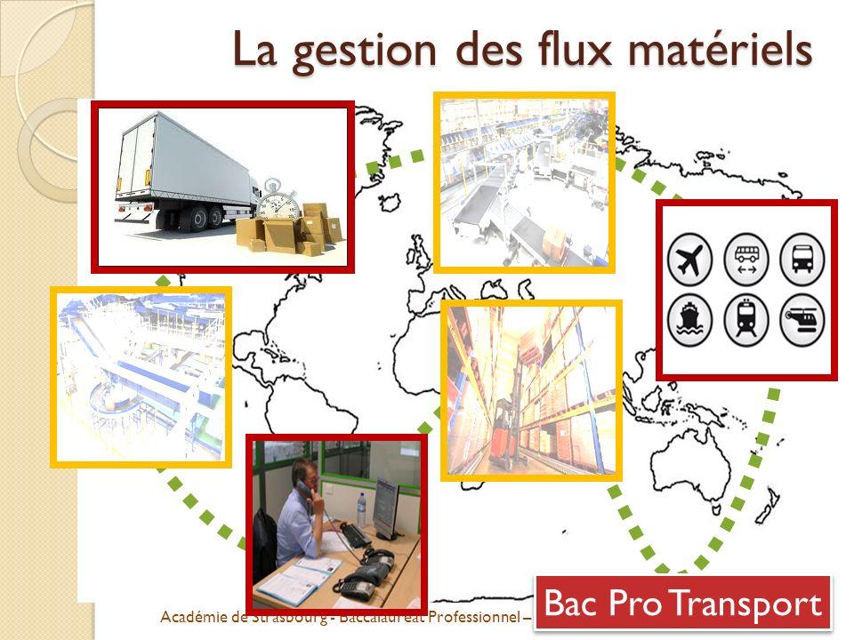 La gestion des flux matériels