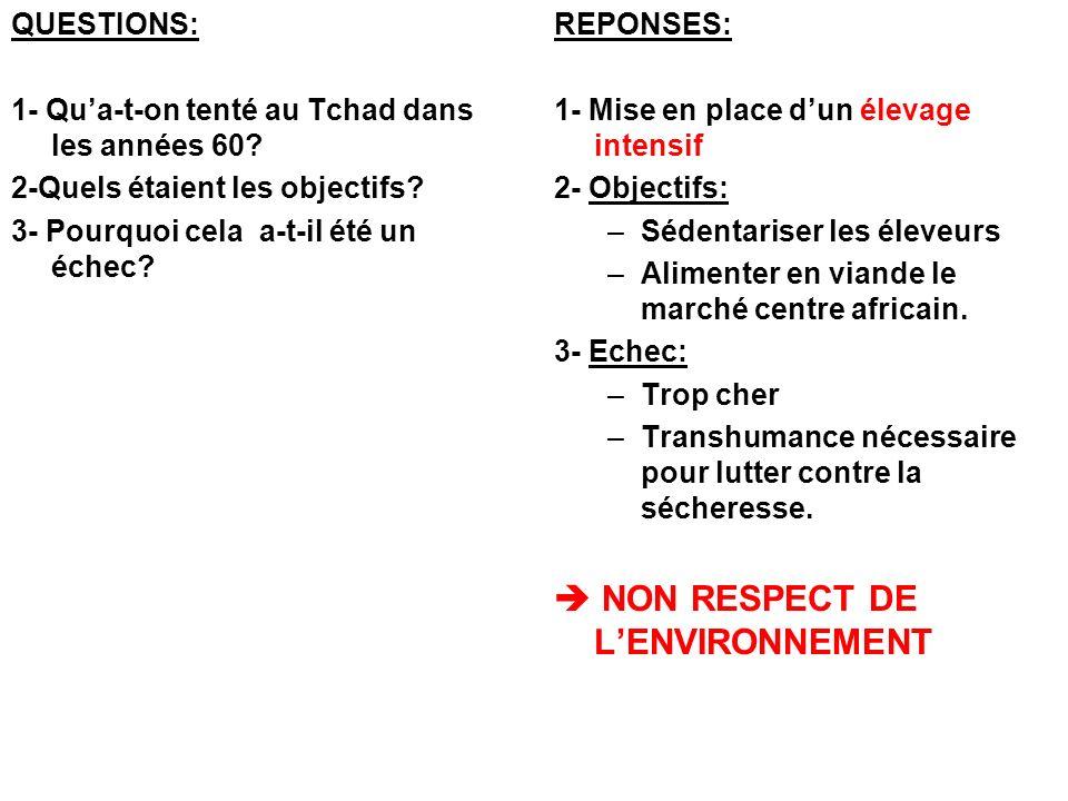  NON RESPECT DE L'ENVIRONNEMENT