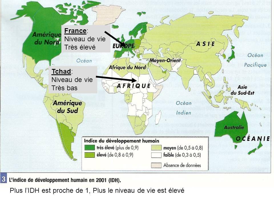 France: Niveau de vie. Très élevé. Tchad: Niveau de vie.