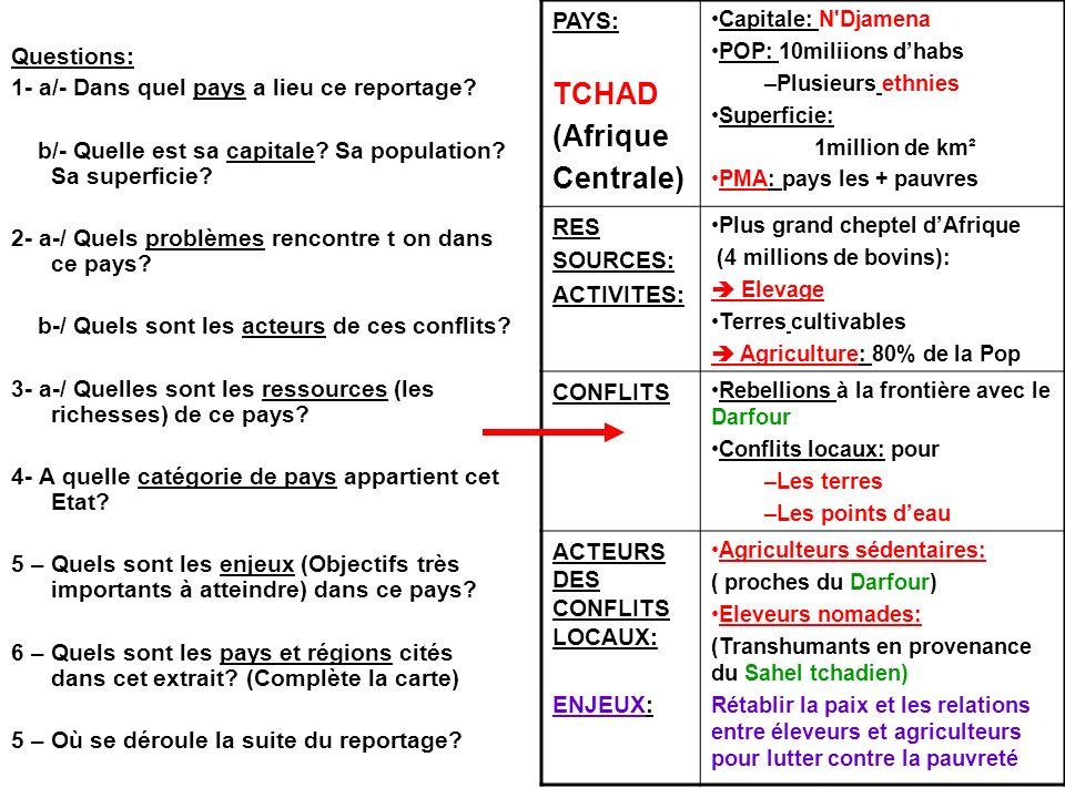 TCHAD (Afrique Centrale) PAYS: Questions: