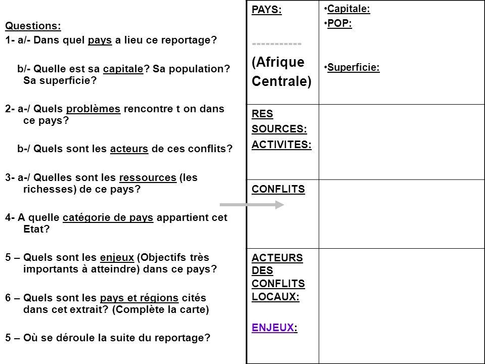 ----------- (Afrique Centrale) PAYS: Questions: