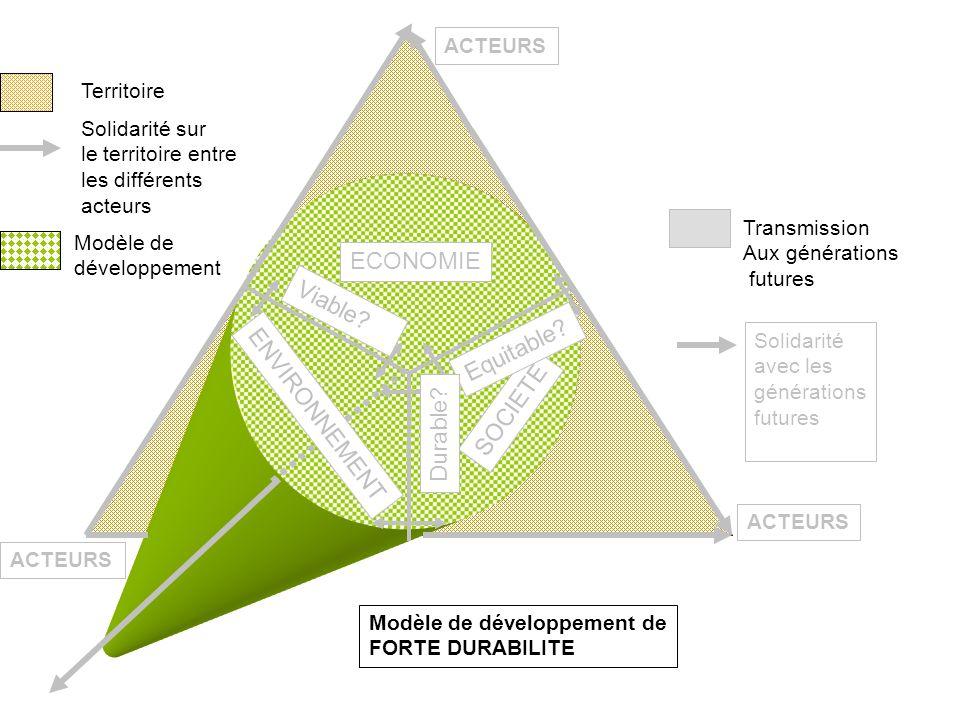ECONOMIE Viable Equitable ENVIRONNEMENT SOCIETE Durable ACTEURS