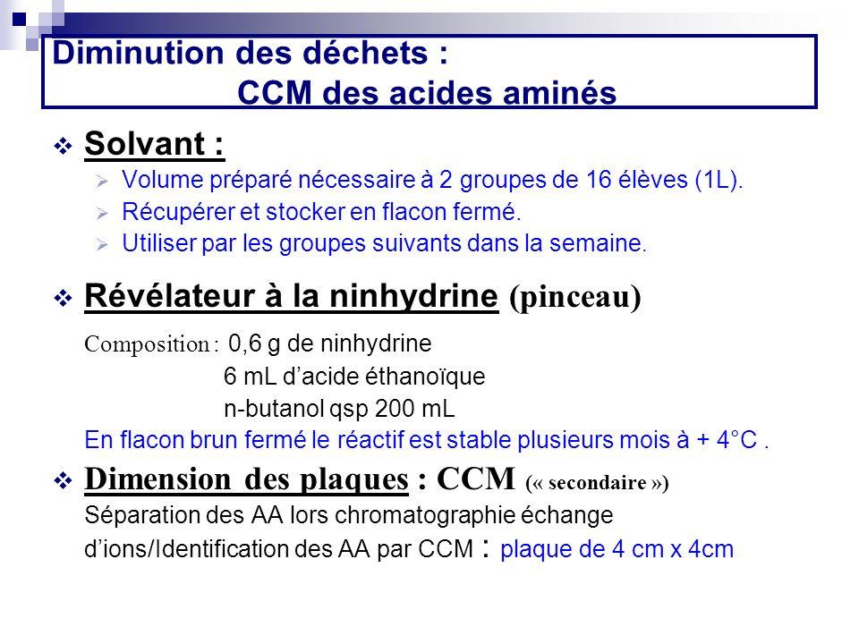 Diminution des déchets : CCM des acides aminés