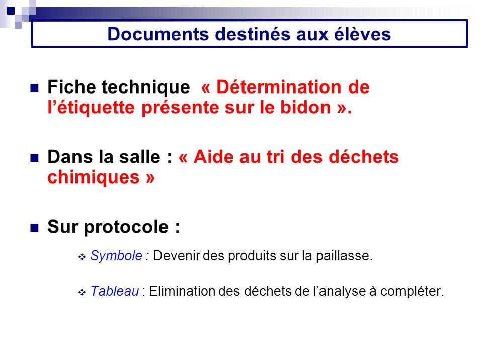 Documents destinés aux élèves