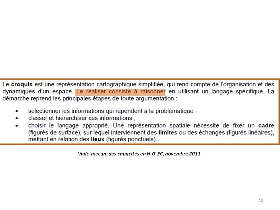 Vade-mecum des capacités en H-G-EC, novembre 2011
