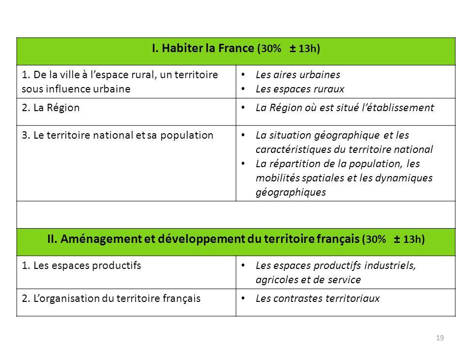 I. Habiter la France (30% ± 13h)