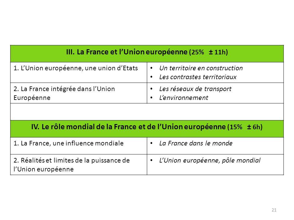 III. La France et l'Union européenne (25% ± 11h)