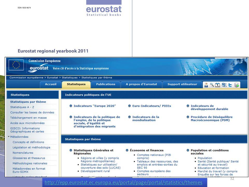 http://epp. eurostat. ec. europa