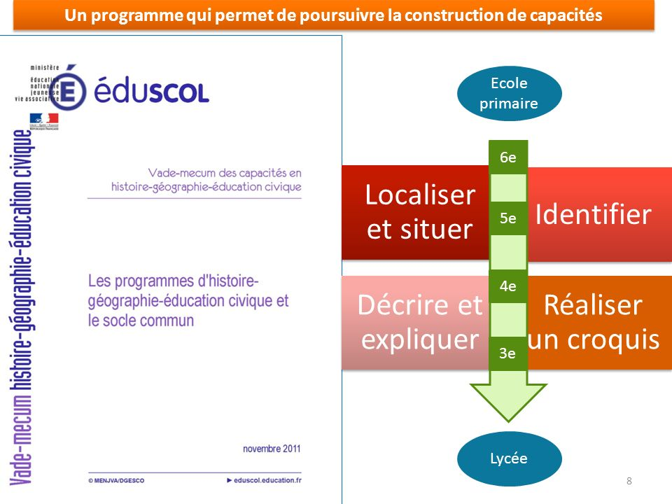 Un programme qui permet de poursuivre la construction de capacités