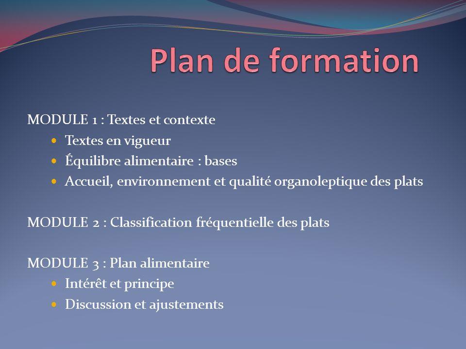 Plan de formation MODULE 1 : Textes et contexte Textes en vigueur