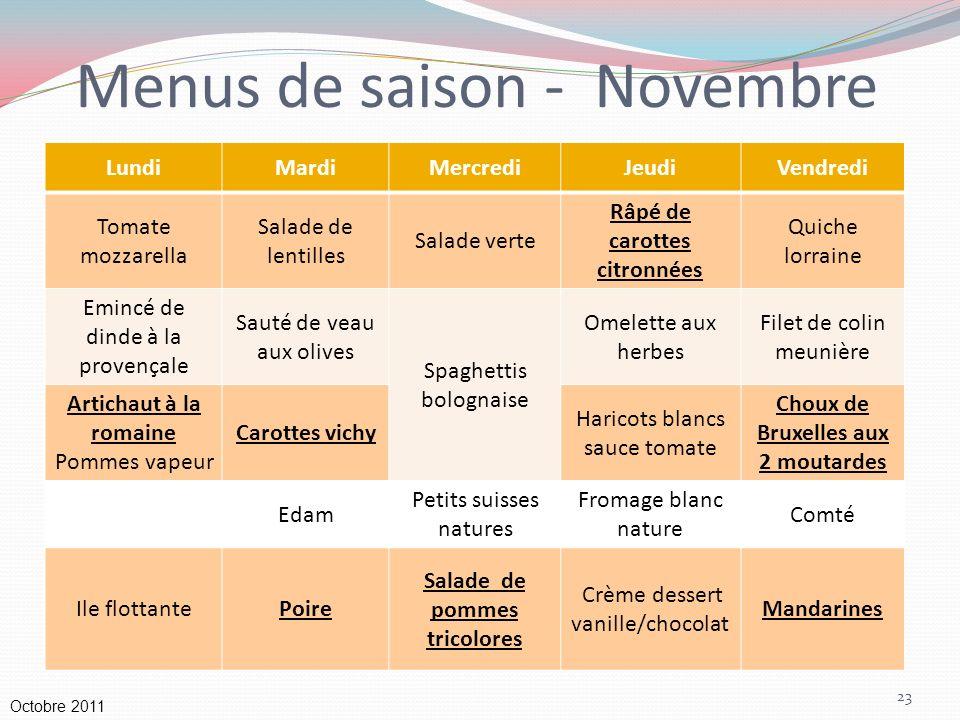 Menus de saison - Novembre