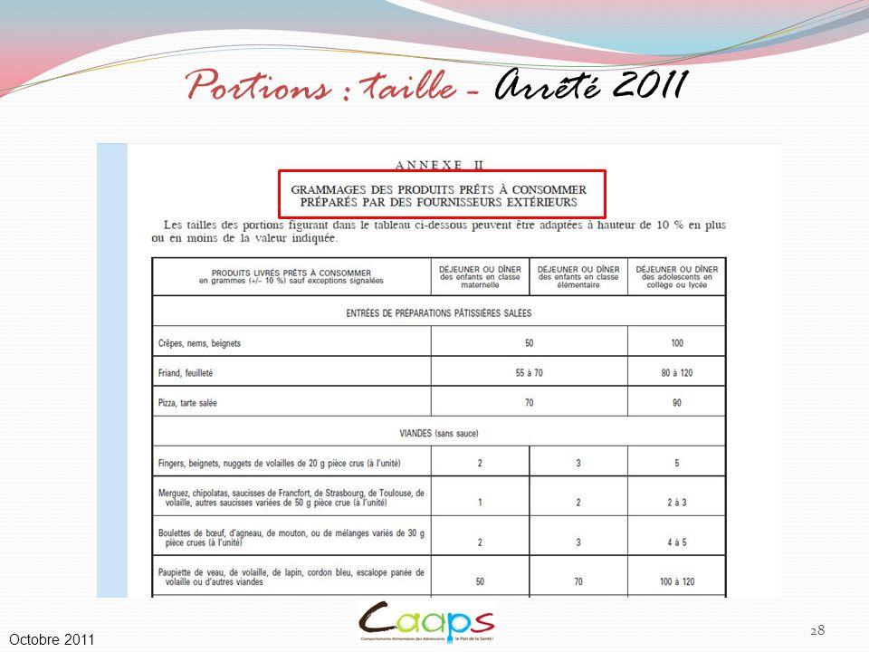 Portions : taille - Arrêté 2011