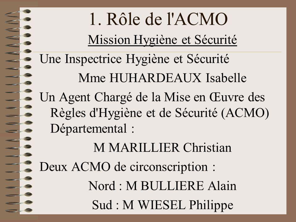 1. Rôle de l ACMO Mission Hygiène et Sécurité