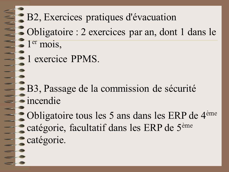 B2, Exercices pratiques d évacuation